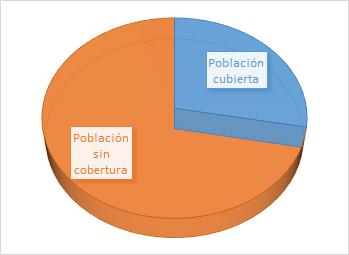 Reducción de cotizaciones a la seguridad social durante Pandemia COVID 19