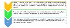 Debido a Covid 19, prorrogan entrada en vigencia de Ley de Salas Cunas