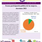 Boletín enero – marzo 2021